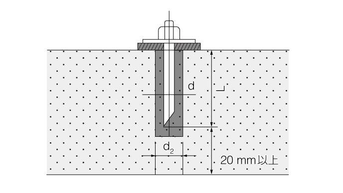 一般的な床スラブ上面(設置場所)