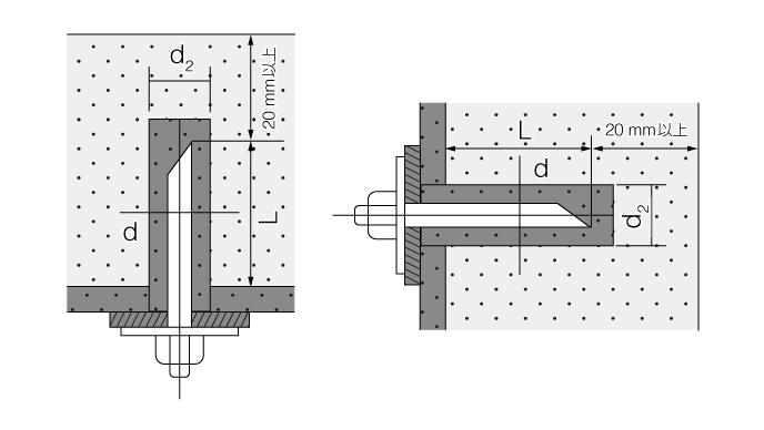 一般的な天井スラブ下面,コンクリート壁面(設置場所)