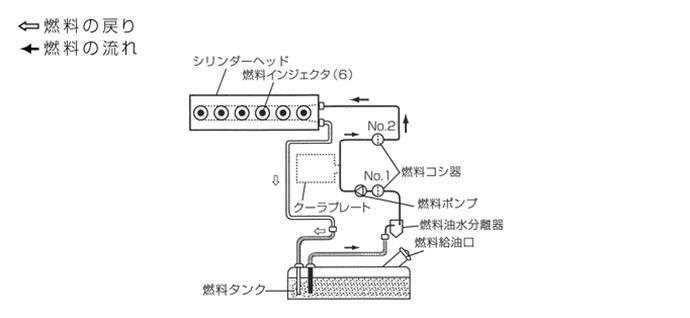 燃料系統図/AP400C-AP500C