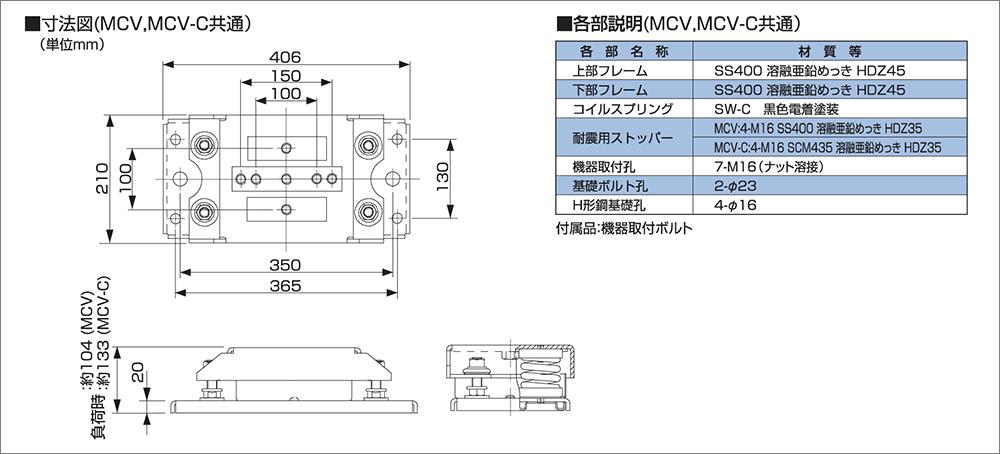 非常用発電機のMCV型、MCV-C型、寸法図及び各部名称