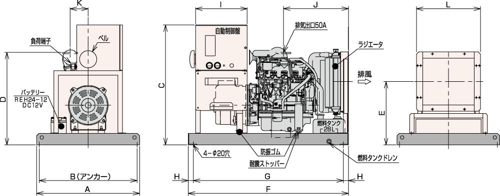 非常用発電機AP25C・35C・45C屋内オープン型