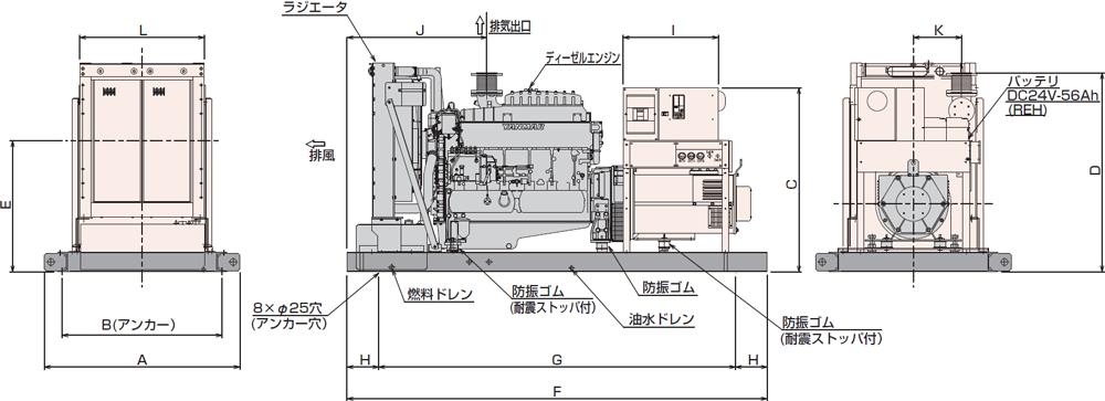 非常用発電機AP300C屋内オープン型