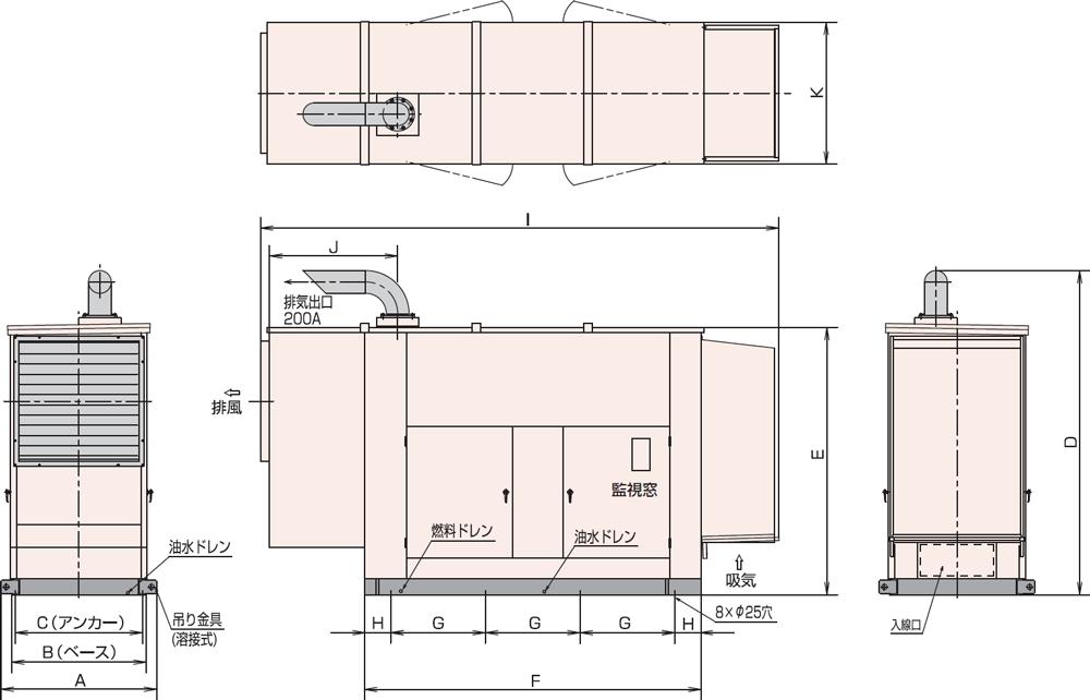 非常用発電機AP300C屋外低騒音タイプ(約85dB(A)at1mレベル)