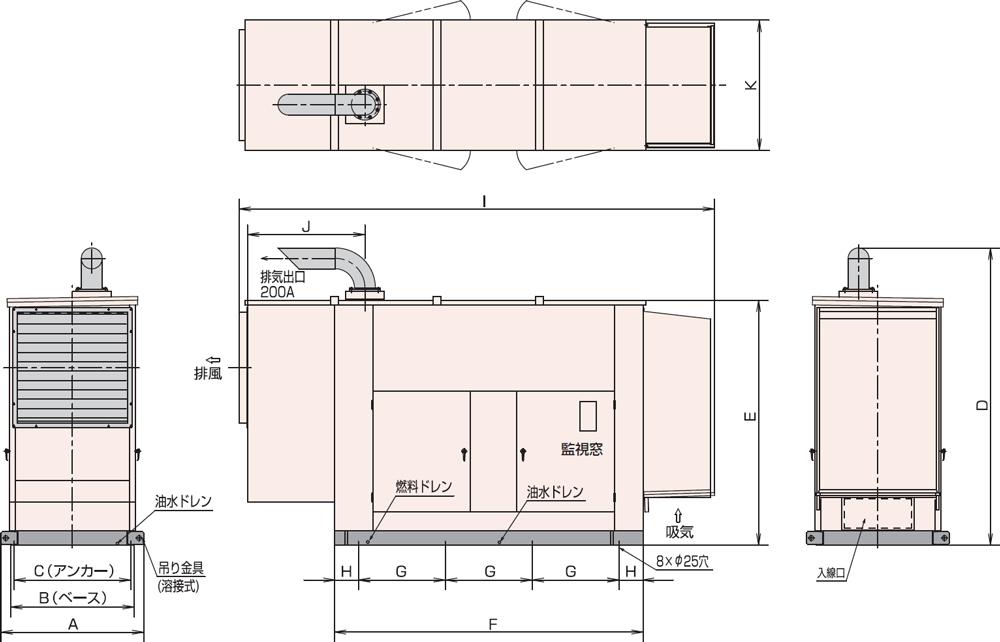 非常用発電機AP300C屋外超低騒音タイプ(約75dB(A)at1mレベル)