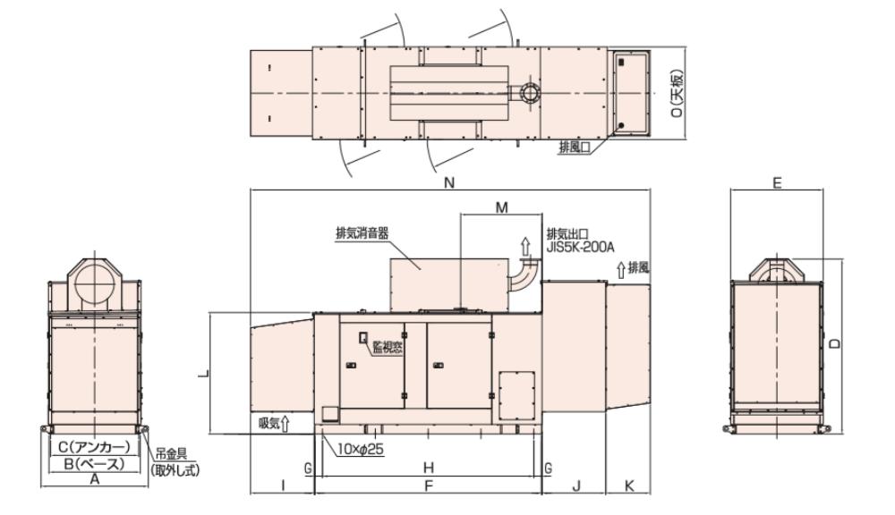 非常用発電機AP385E屋内超低騒音タイプ(約75dB(A)at1mレベル)