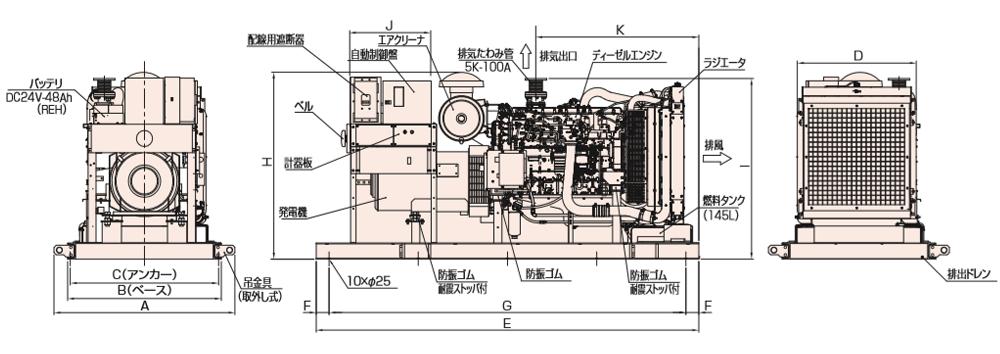 非常用発電機AP450E屋内オープン型