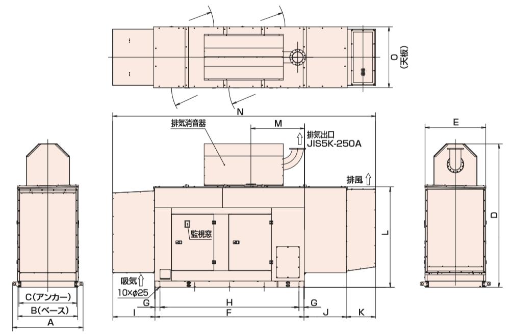 非常用発電機AP450E屋内超低騒音タイプ(約75dB(A)at1mレベル)