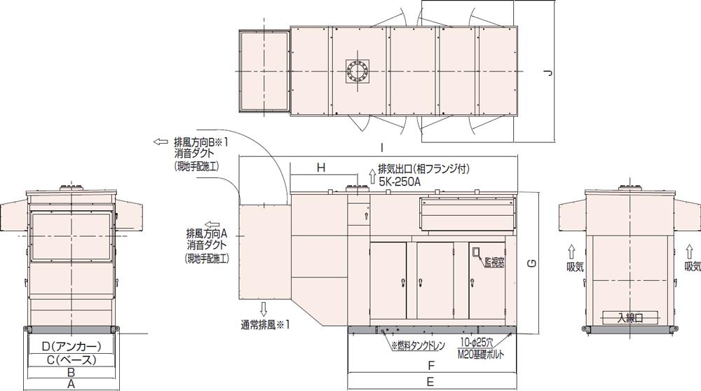非常用発電機AP500C屋内超低騒音タイプ(約75dB(A)at1mレベル)