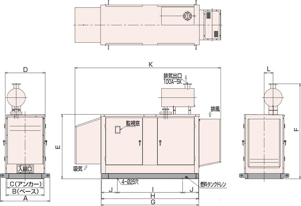 非常用発電機AP95C・115C屋内超低騒音タイプ(約75dB(A)at1mレベル)