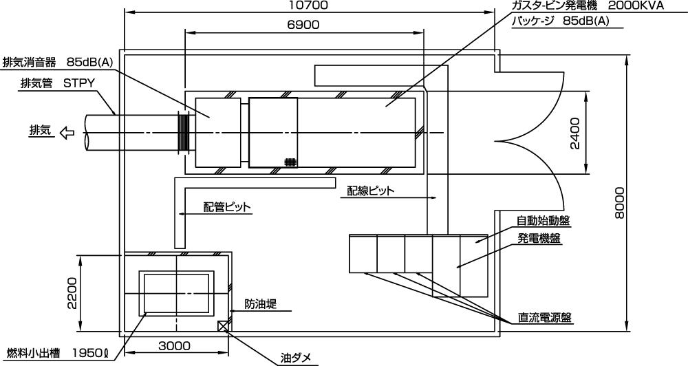 非常用発電機ガスタービンATG1750/2000配置平面図