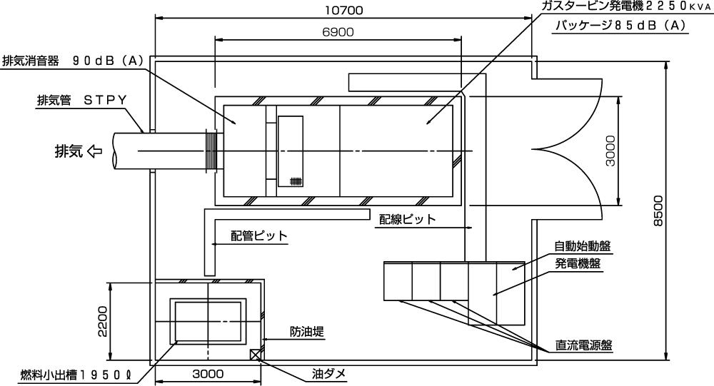 ATG2250 配置平面図