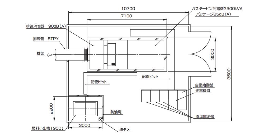 非常用発電機ガスタービンATG2500配置平面図