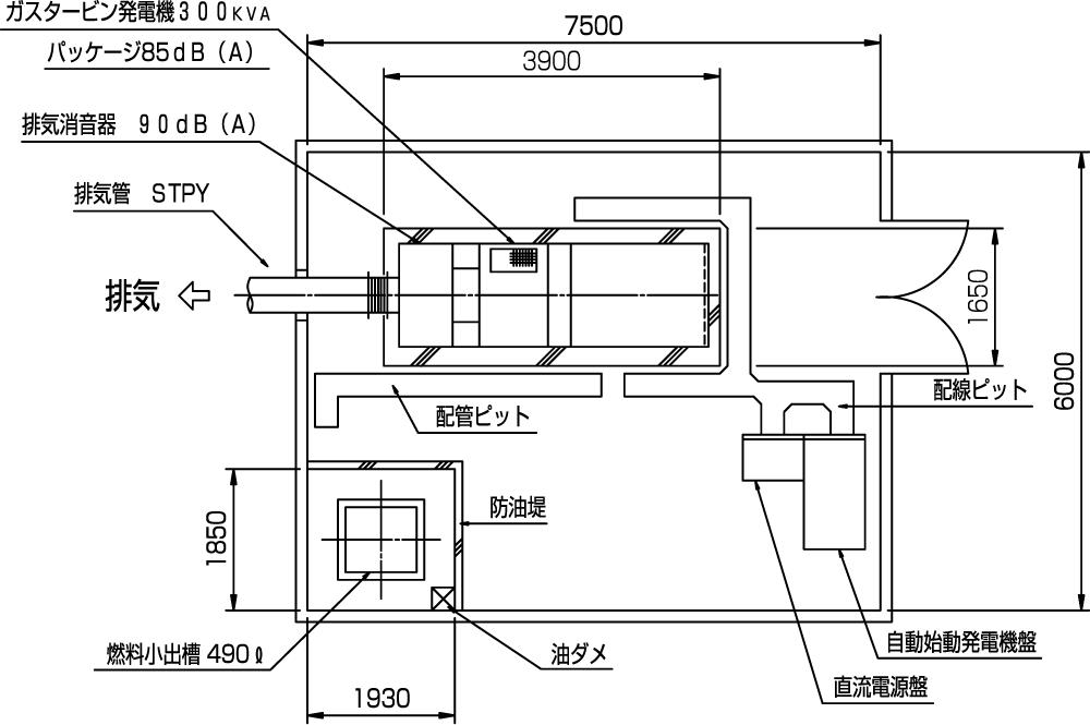 非常用発電機ガスタービンATG250/300配置平面図