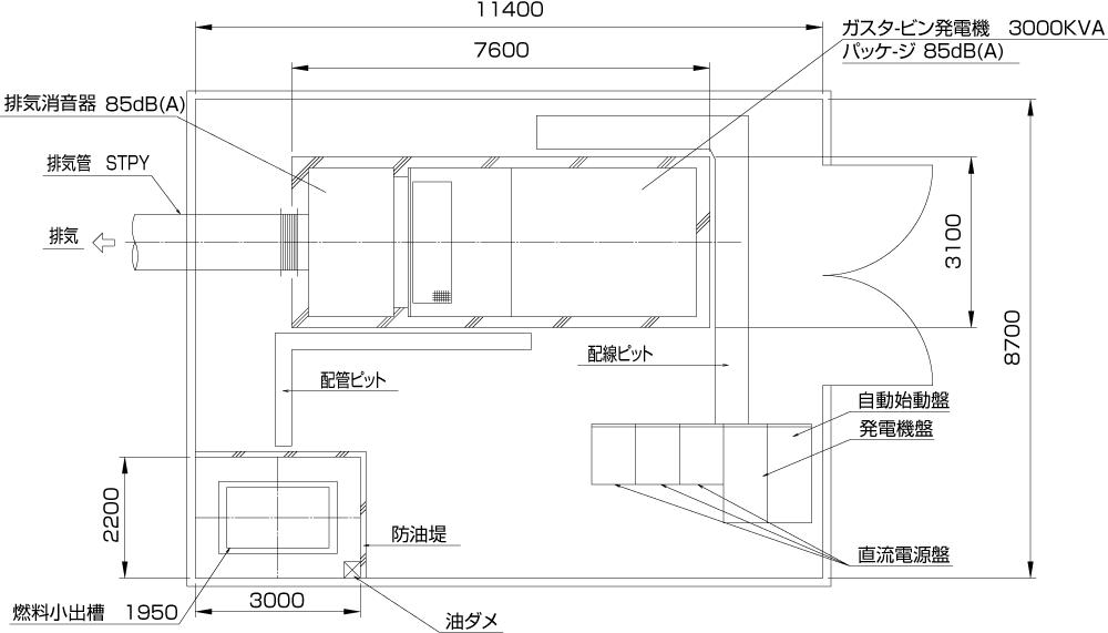 非常用発電機ガスタービンATG3000の配置平面図