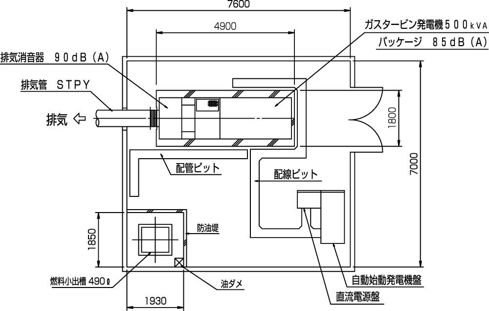 非常用発電機ガスタービンATG400/500配置平面図