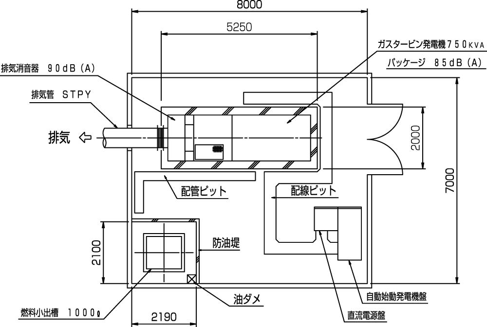 非常用発電機ガスタービンATG625/750配置平面図