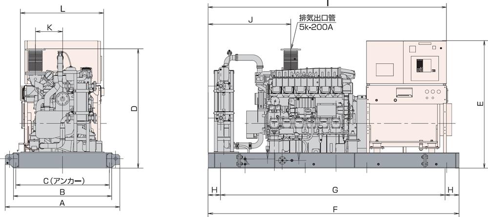 非常用発電機AY20L-500H・625H放水式屋内オープン型