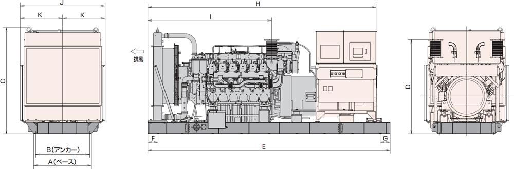 非常用発電機AY40L-750H1屋内オープン型