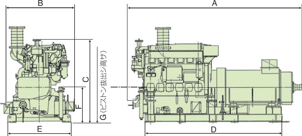 非常用発電機AYシリーズ(50Hz用) 外形寸法