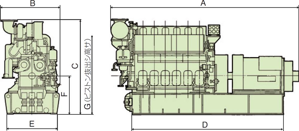 非常用発電機EYシリーズ(60Hz用)外形寸法