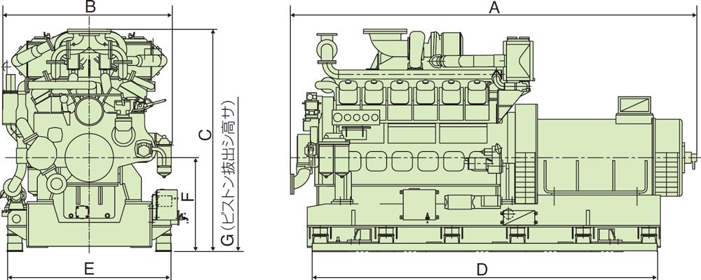 非常用発電機NHLシリーズ(60Hz用)外形寸法